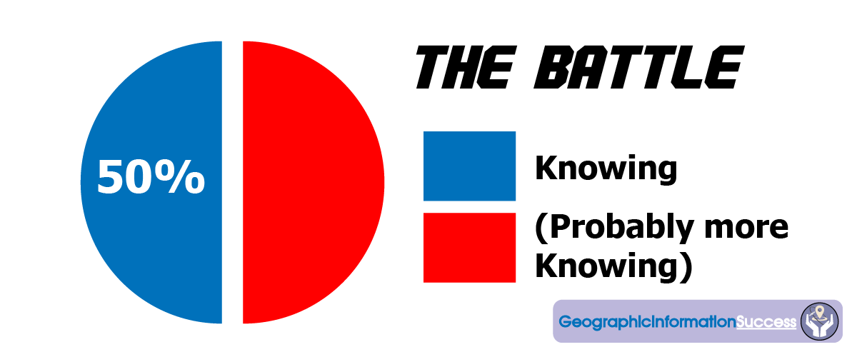 Knowing is half the battle.