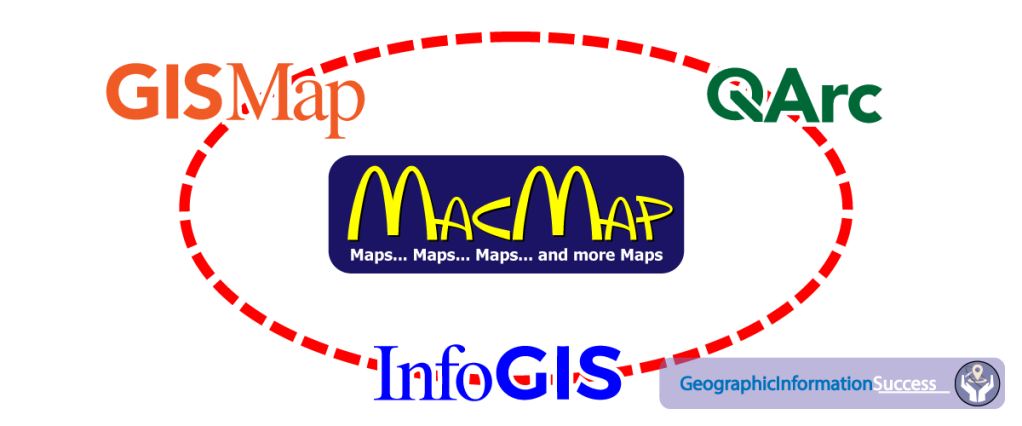 Most companies will use a variety of GIS software... again.. YOU CAN USE THEM ALL.